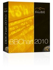 BBChart End Of Day compatibile Metastock <br /> GRATUITO ! (Sottoscrivendo servizio dati)